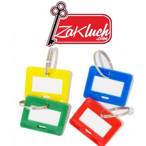 Табелки за ключове